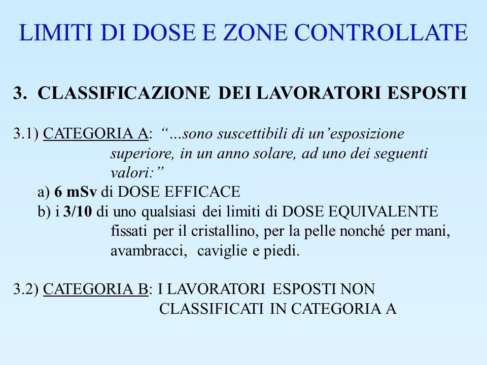 MATERIALI UTILIZZATI PER SCHERMATURE DI RADIAZIONE EM LA SEZIONE DURTO PER EFFETTO FOTOELETTRICO HA UNA FORTE DIPENDENZA DAL NUMER ATOMICO ( Z 4 5 ) MATERIALI PIU EFFICIENTI HANNO: ALTO Z ALTA DENSITA 1.PIOMBO: SCARSA RESISTENZA MECCANICA, BASSO PUNTO DI FUSIONE, ALTA TOSSICITA E COSTO.