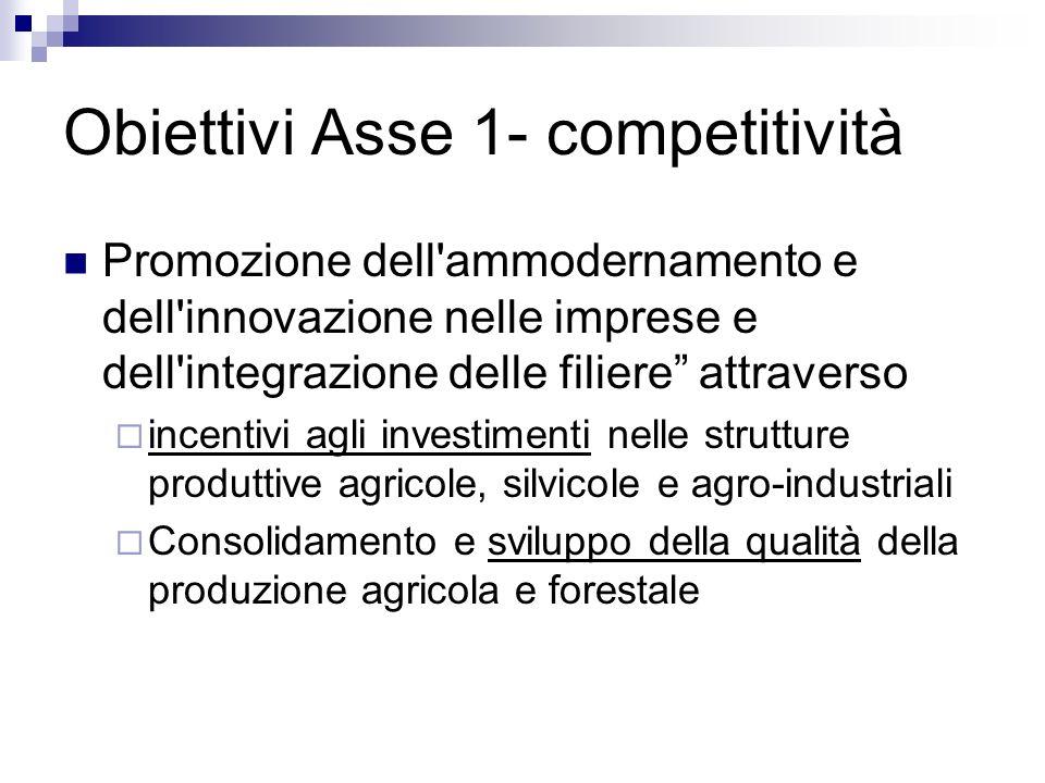 Obiettivi Asse 1- competitività Promozione dell'ammodernamento e dell'innovazione nelle imprese e dell'integrazione delle filiere attraverso incentivi