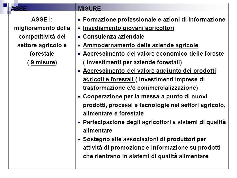 ASSEMISURE ASSE I: miglioramento della competitivit à del settore agricolo e forestale ( 9 misure) Formazione professionale e azioni di informazione I