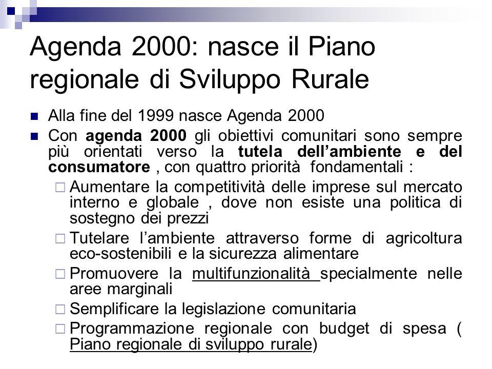 Agenda 2000: nasce il Piano regionale di Sviluppo Rurale Alla fine del 1999 nasce Agenda 2000 Con agenda 2000 gli obiettivi comunitari sono sempre più