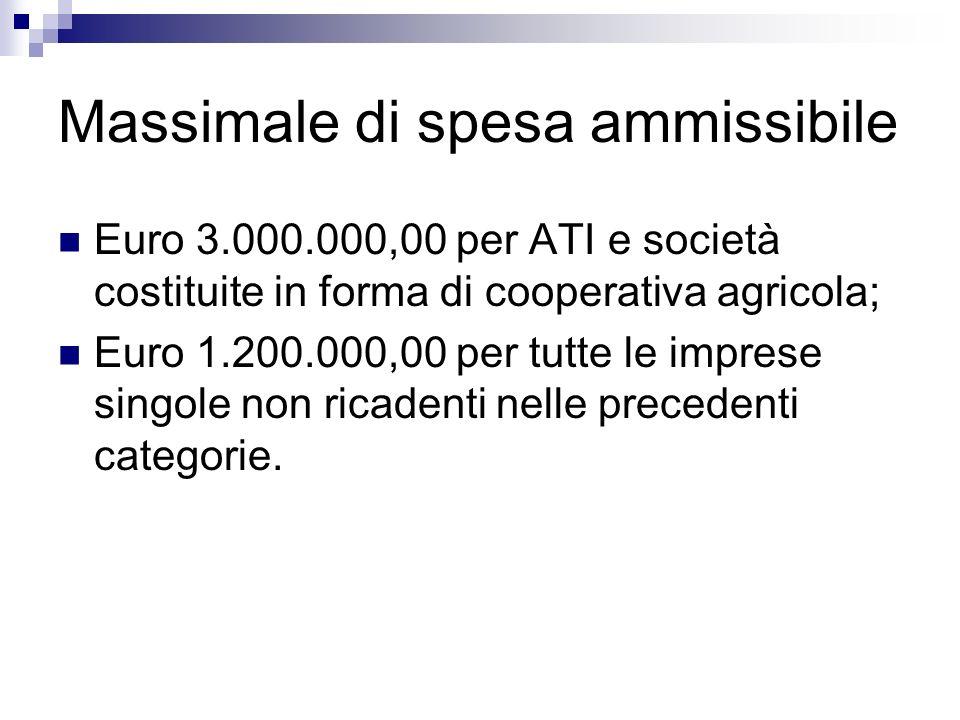 Massimale di spesa ammissibile Euro 3.000.000,00 per ATI e società costituite in forma di cooperativa agricola; Euro 1.200.000,00 per tutte le imprese