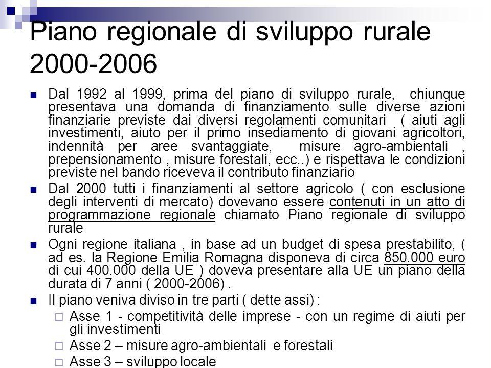 Piano regionale di sviluppo rurale 2000-2006 Dal 1992 al 1999, prima del piano di sviluppo rurale, chiunque presentava una domanda di finanziamento su