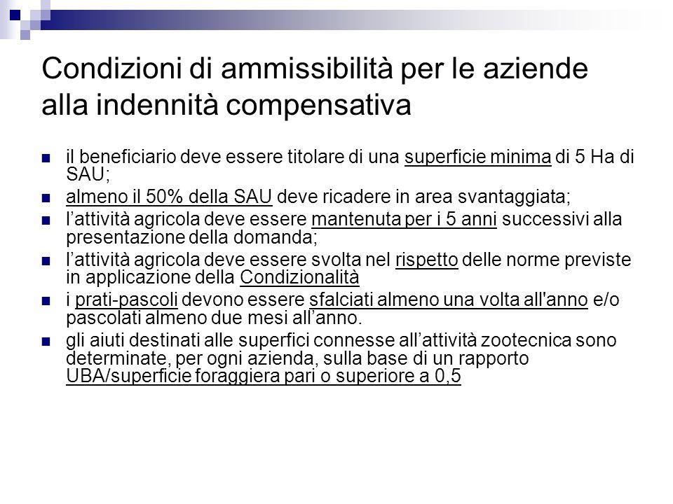 Condizioni di ammissibilità per le aziende alla indennità compensativa il beneficiario deve essere titolare di una superficie minima di 5 Ha di SAU; a
