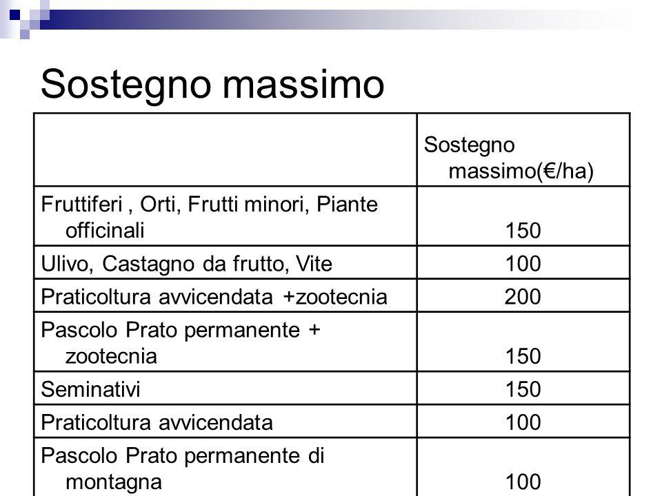 Sostegno massimo Sostegno massimo(/ha) Fruttiferi, Orti, Frutti minori, Piante officinali150 Ulivo, Castagno da frutto, Vite100 Praticoltura avvicenda