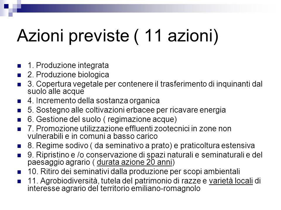Azioni previste ( 11 azioni) 1. Produzione integrata 2. Produzione biologica 3. Copertura vegetale per contenere il trasferimento di inquinanti dal su