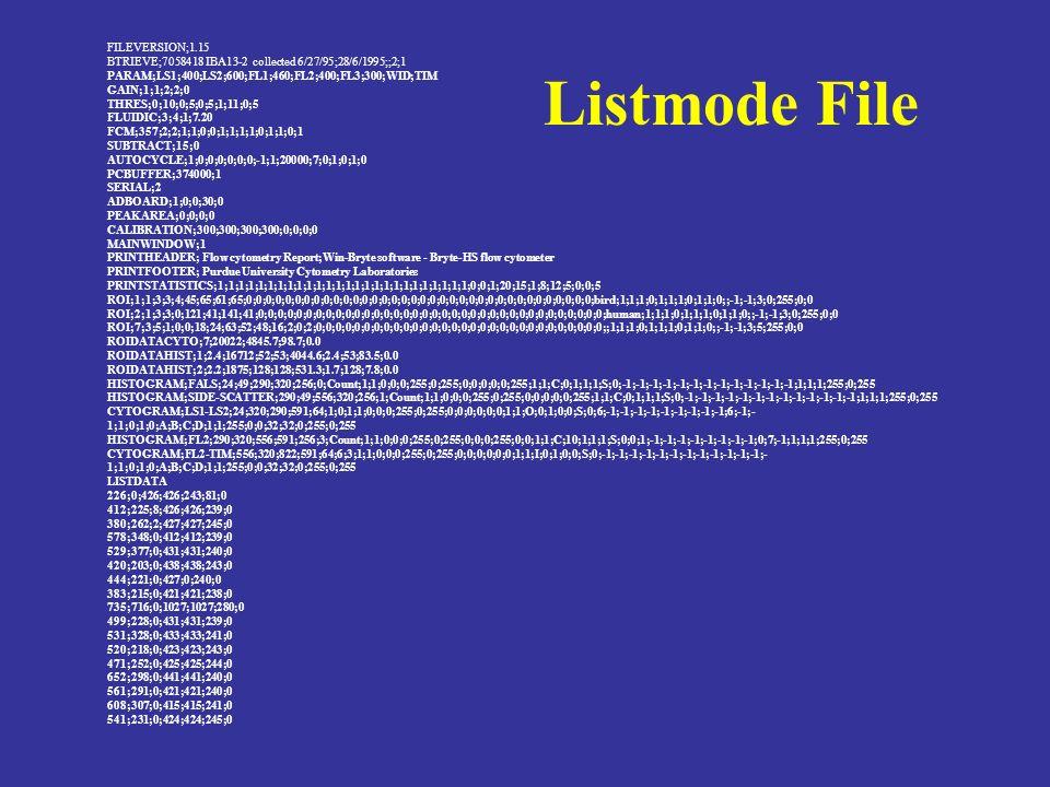 Listmode File FILEVERSION;1.15 BTRIEVE;7058418 IBA13-2 collected 6/27/95;28/6/1995;;2;1 PARAM;LS1;400;LS2;600;FL1;460;FL2;400;FL3;300;WID;TIM GAIN;1;1