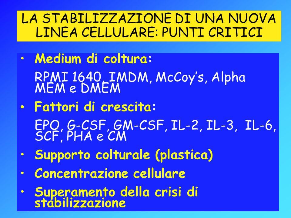 Medium di coltura: RPMI 1640, IMDM, McCoys, Alpha MEM e DMEM Fattori di crescita: EPO, G-CSF, GM-CSF, IL-2, IL-3, IL-6, SCF, PHA e CM Supporto coltura