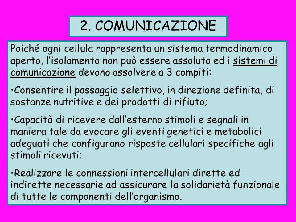 2. COMUNICAZIONE Poiché ogni cellula rappresenta un sistema termodinamico aperto, lisolamento non può essere assoluto ed i sistemi di comunicazione de