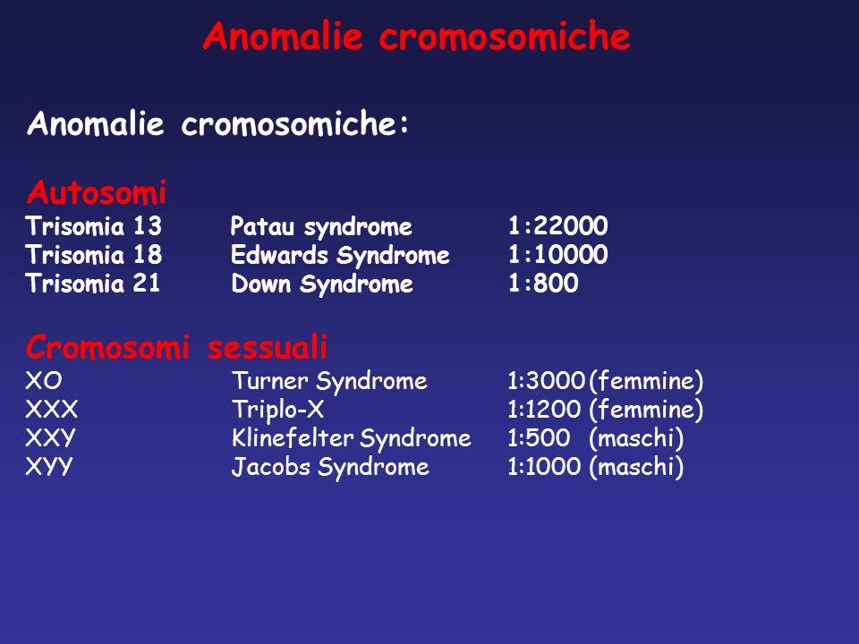 Anomalie cromosomiche Anomalie cromosomiche: Autosomi Trisomia 13Patau syndrome1:22000 Trisomia 18Edwards Syndrome1:10000 Trisomia 21Down Syndrome1:80