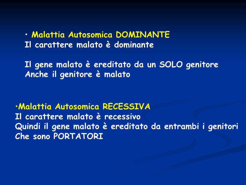 Malattia Autosomica DOMINANTE Il carattere malato è dominante Il gene malato è ereditato da un SOLO genitore Anche il genitore è malato Malattia Autos
