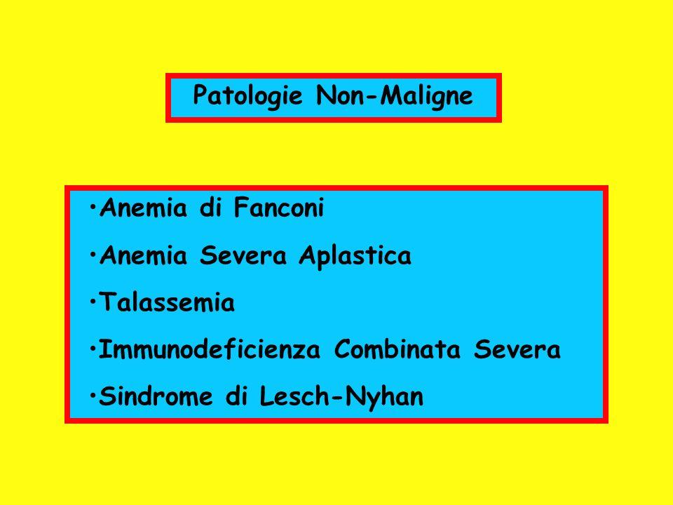 Patologie Non-Maligne Anemia di Fanconi Anemia Severa Aplastica Talassemia Immunodeficienza Combinata Severa Sindrome di Lesch-Nyhan