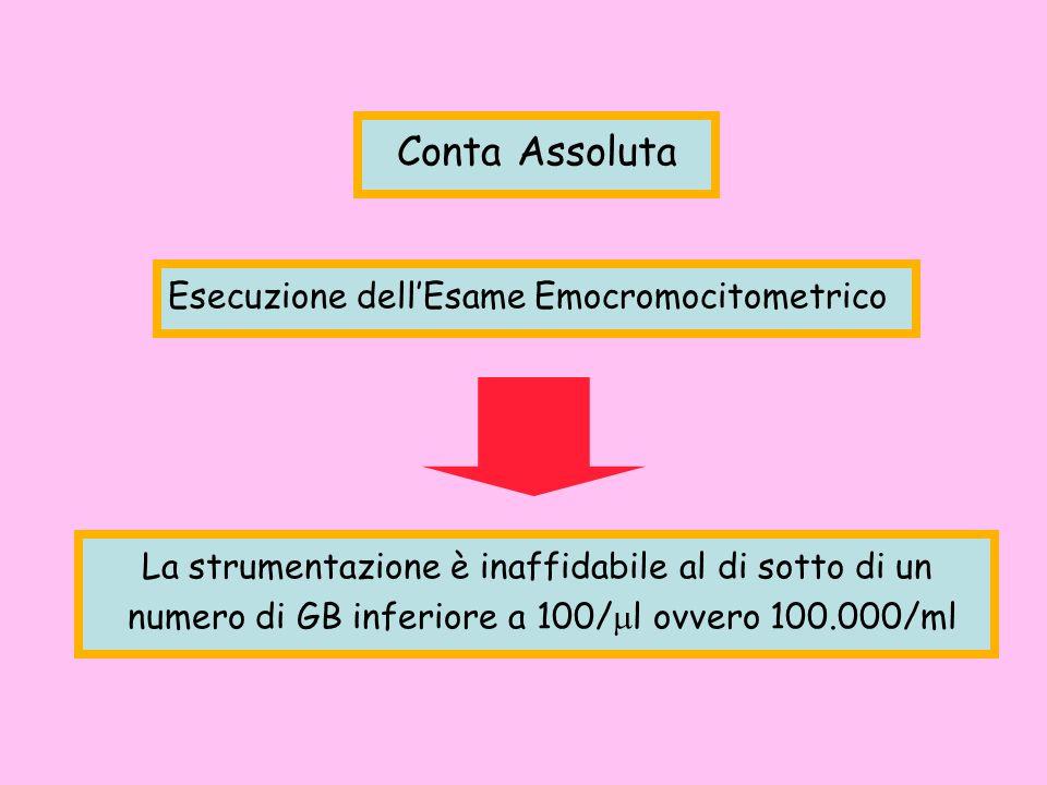 Conta Assoluta Esecuzione dellEsame Emocromocitometrico La strumentazione è inaffidabile al di sotto di un numero di GB inferiore a 100/ l ovvero 100.