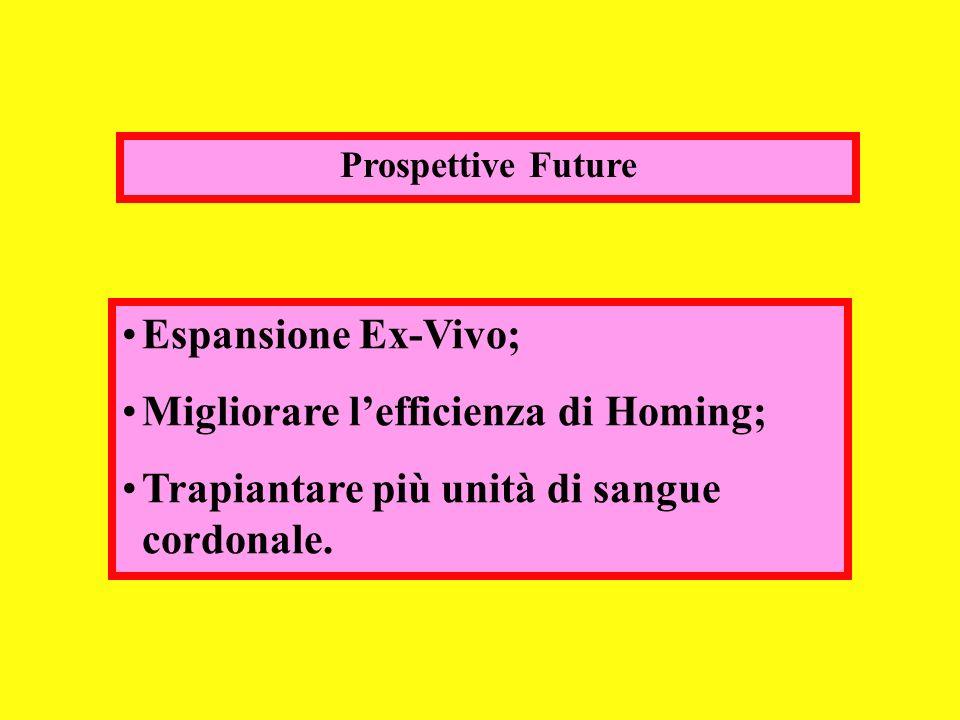 Prospettive Future Espansione Ex-Vivo; Migliorare lefficienza di Homing; Trapiantare più unità di sangue cordonale.
