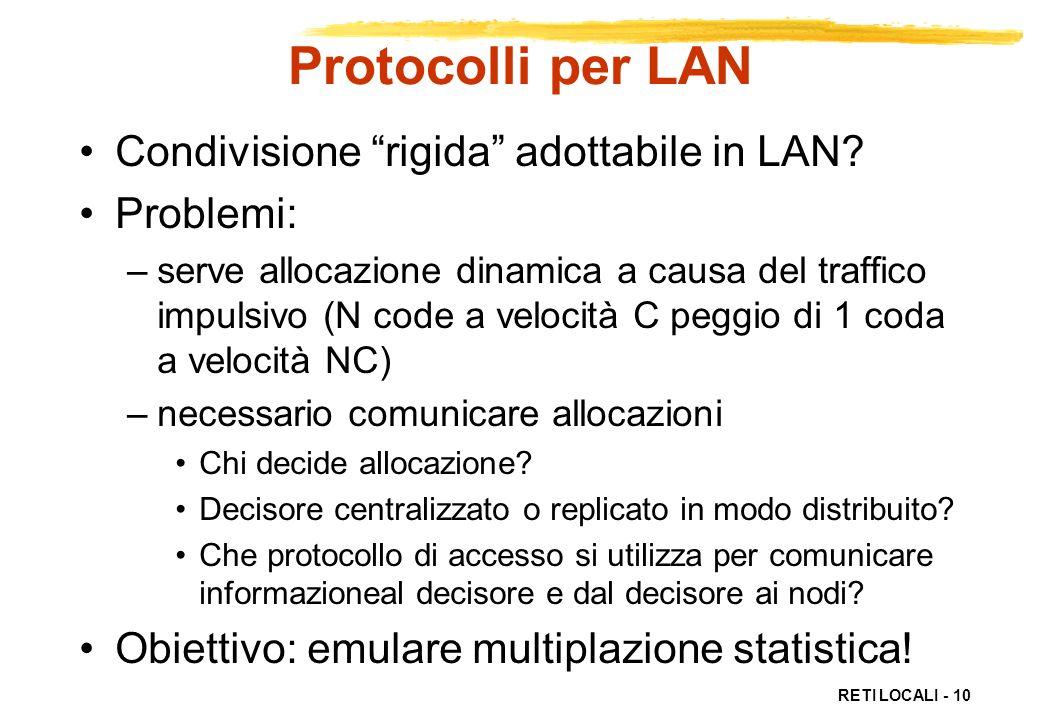 RETI LOCALI - 10 Protocolli per LAN Condivisione rigida adottabile in LAN? Problemi: –serve allocazione dinamica a causa del traffico impulsivo (N cod