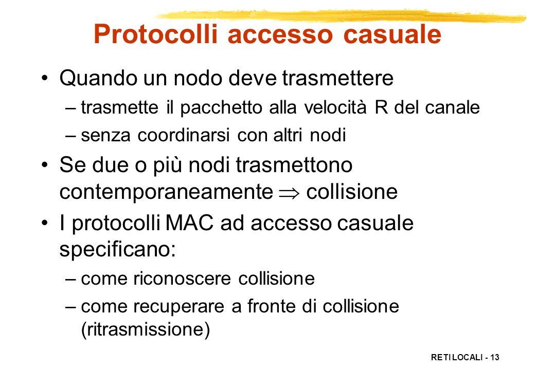 RETI LOCALI - 13 Protocolli accesso casuale Quando un nodo deve trasmettere –trasmette il pacchetto alla velocità R del canale –senza coordinarsi con