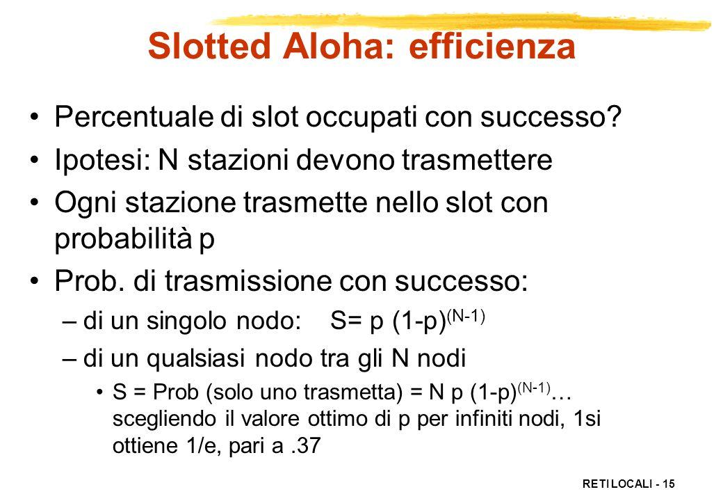 RETI LOCALI - 15 Slotted Aloha: efficienza Percentuale di slot occupati con successo? Ipotesi: N stazioni devono trasmettere Ogni stazione trasmette n
