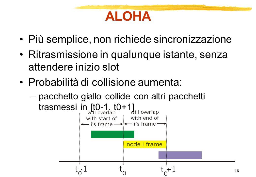 RETI LOCALI - 16 ALOHA Più semplice, non richiede sincronizzazione Ritrasmissione in qualunque istante, senza attendere inizio slot Probabilità di col