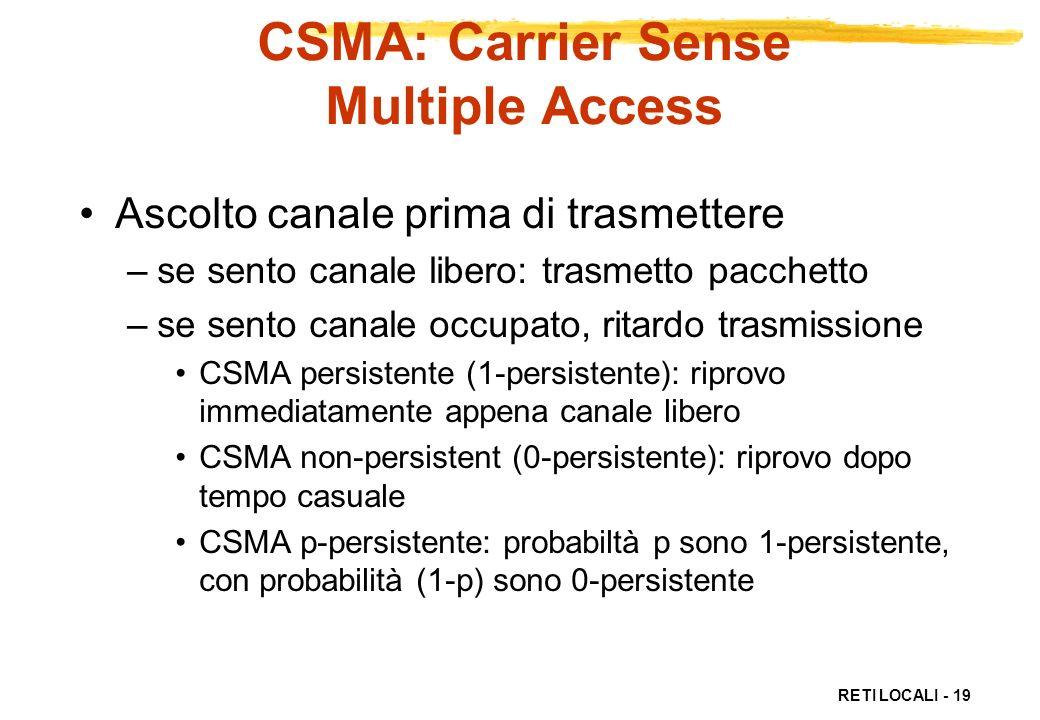 RETI LOCALI - 19 CSMA: Carrier Sense Multiple Access Ascolto canale prima di trasmettere –se sento canale libero: trasmetto pacchetto –se sento canale