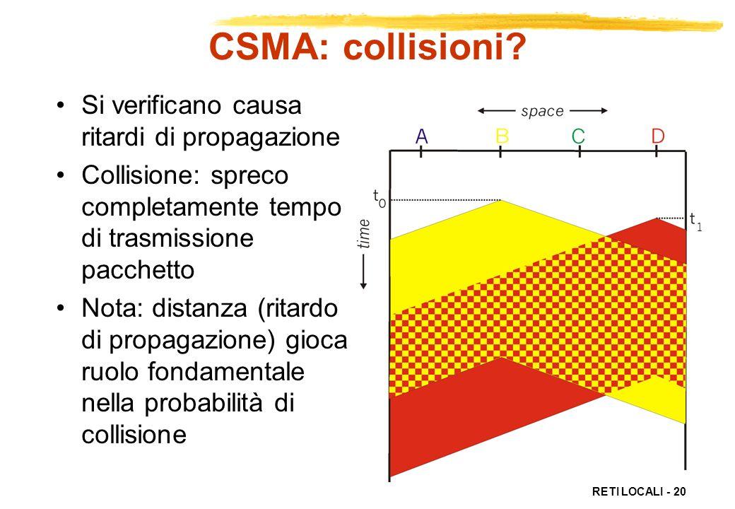 RETI LOCALI - 20 CSMA: collisioni? Si verificano causa ritardi di propagazione Collisione: spreco completamente tempo di trasmissione pacchetto Nota: