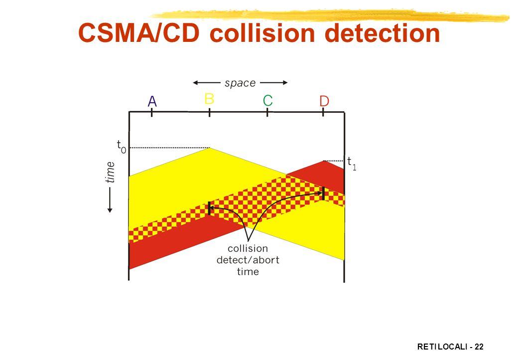 RETI LOCALI - 22 CSMA/CD collision detection