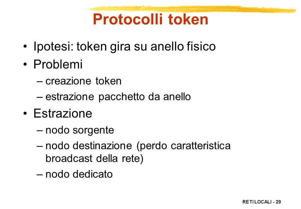 RETI LOCALI - 29 Protocolli token Ipotesi: token gira su anello fisico Problemi –creazione token –estrazione pacchetto da anello Estrazione –nodo sorg