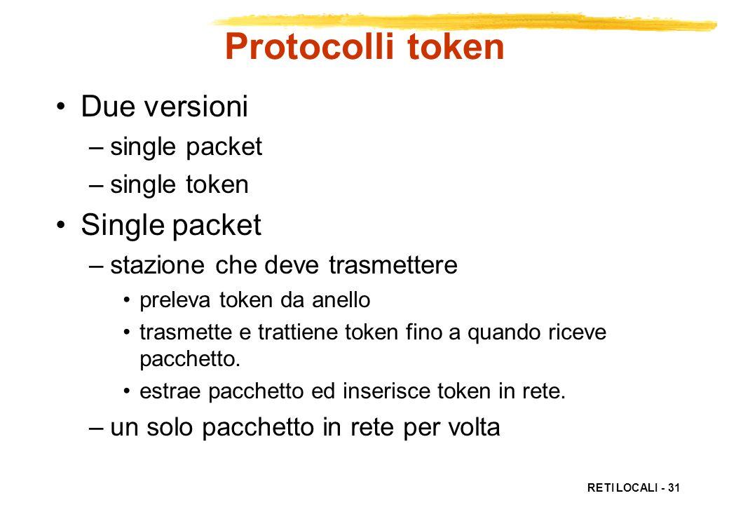RETI LOCALI - 31 Protocolli token Due versioni –single packet –single token Single packet –stazione che deve trasmettere preleva token da anello trasm