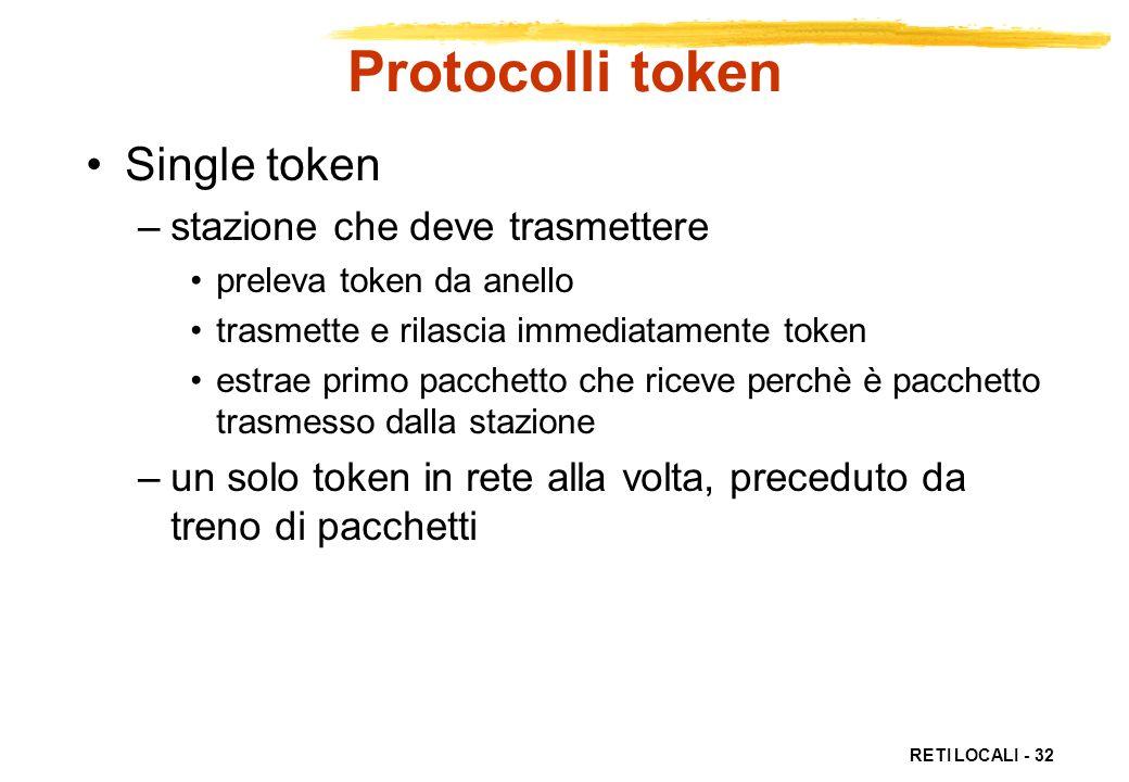 RETI LOCALI - 32 Protocolli token Single token –stazione che deve trasmettere preleva token da anello trasmette e rilascia immediatamente token estrae