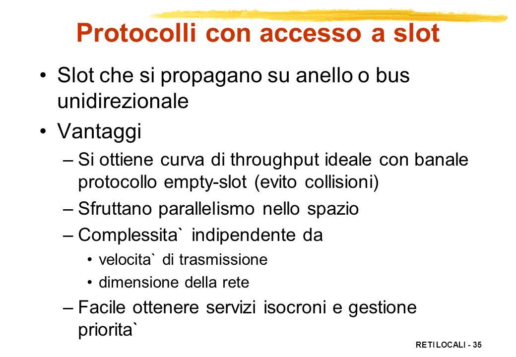 RETI LOCALI - 35 Protocolli con accesso a slot Slot che si propagano su anello o bus unidirezionale Vantaggi –Si ottiene curva di throughput ideale co