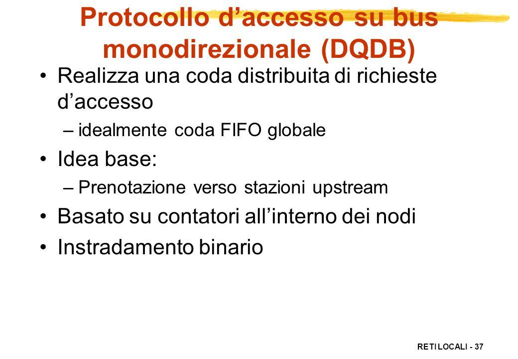 RETI LOCALI - 37 Protocollo daccesso su bus monodirezionale (DQDB) Realizza una coda distribuita di richieste daccesso –idealmente coda FIFO globale I