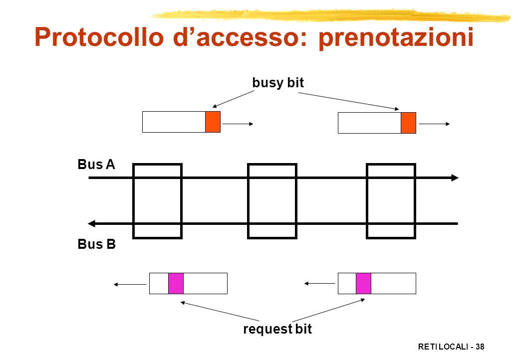 RETI LOCALI - 38 Bus A Bus B busy bit request bit Protocollo daccesso: prenotazioni