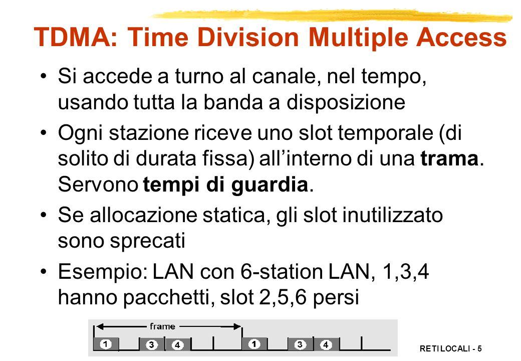 RETI LOCALI - 6 frequency bands time FDMA: Frequency Division Multiple Access Divido banda del canale in sottobande (banda di guardia) Si alloca ad ogni stazione una sottobanda Se una stazione non trasmette, risorsa persa Esempio: LAN con 6-station LAN, 1,3,4 hanno pacchetti, slot 2,5,6 persi