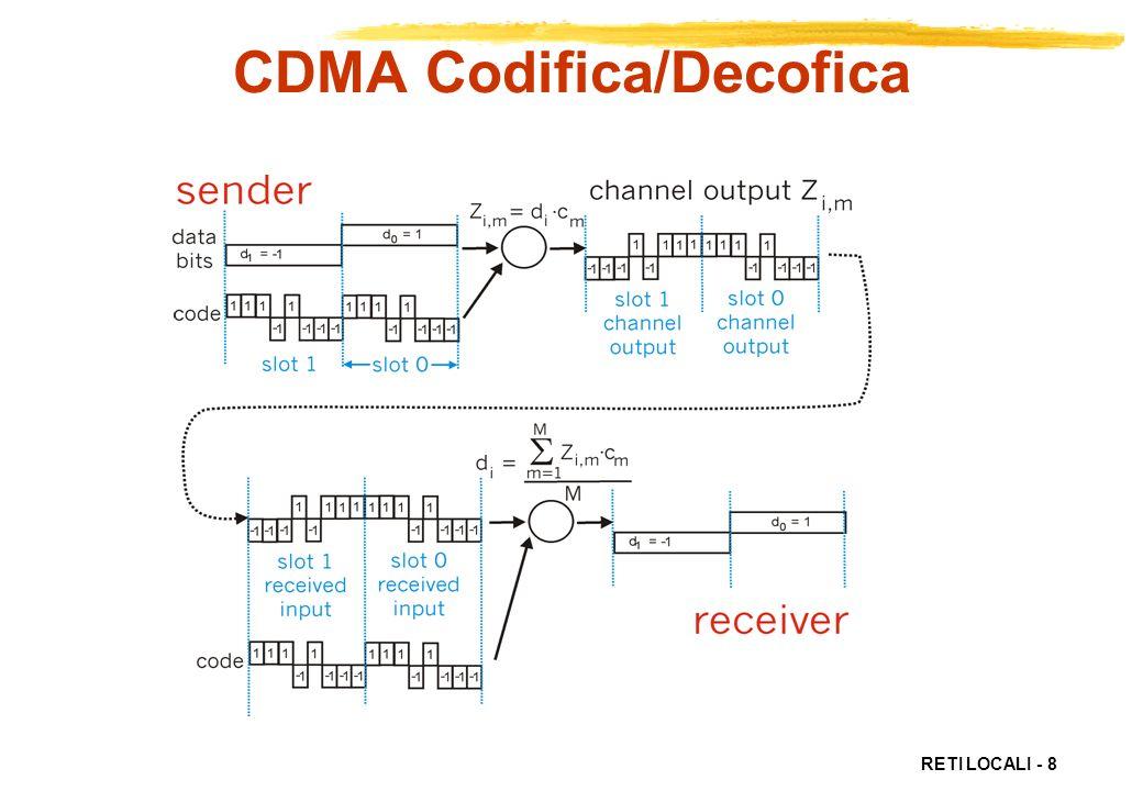 RETI LOCALI - 19 CSMA: Carrier Sense Multiple Access Ascolto canale prima di trasmettere –se sento canale libero: trasmetto pacchetto –se sento canale occupato, ritardo trasmissione CSMA persistente (1-persistente): riprovo immediatamente appena canale libero CSMA non-persistent (0-persistente): riprovo dopo tempo casuale CSMA p-persistente: probabiltà p sono 1-persistente, con probabilità (1-p) sono 0-persistente