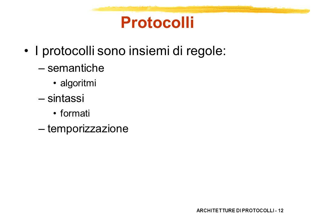 ARCHITETTURE DI PROTOCOLLI - 12 Protocolli I protocolli sono insiemi di regole: –semantiche algoritmi –sintassi formati –temporizzazione