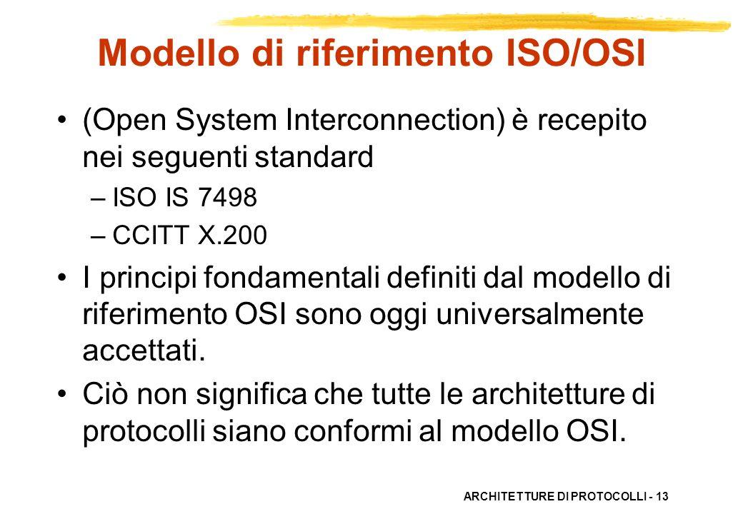ARCHITETTURE DI PROTOCOLLI - 13 Modello di riferimento ISO/OSI (Open System Interconnection) è recepito nei seguenti standard –ISO IS 7498 –CCITT X.20