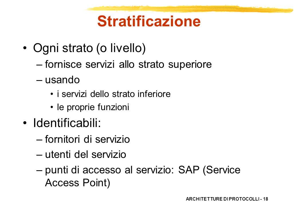 ARCHITETTURE DI PROTOCOLLI - 18 Stratificazione Ogni strato (o livello) –fornisce servizi allo strato superiore –usando i servizi dello strato inferio