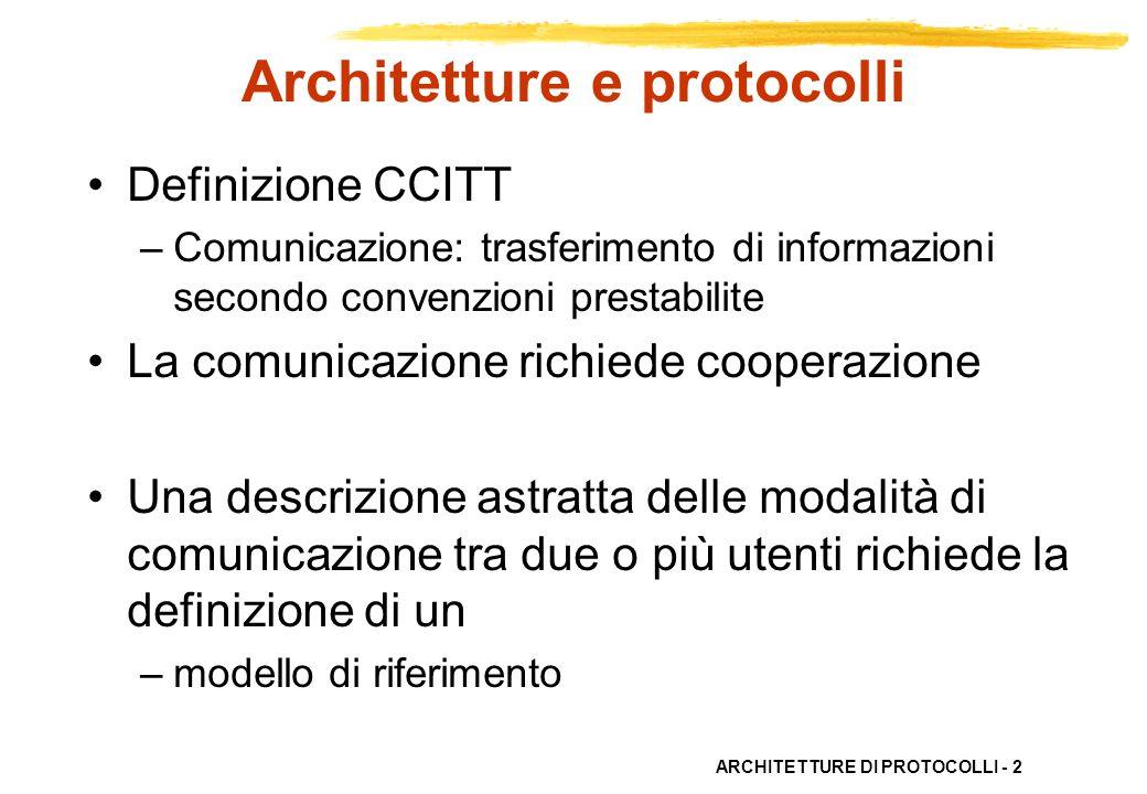 ARCHITETTURE DI PROTOCOLLI - 13 Modello di riferimento ISO/OSI (Open System Interconnection) è recepito nei seguenti standard –ISO IS 7498 –CCITT X.200 I principi fondamentali definiti dal modello di riferimento OSI sono oggi universalmente accettati.
