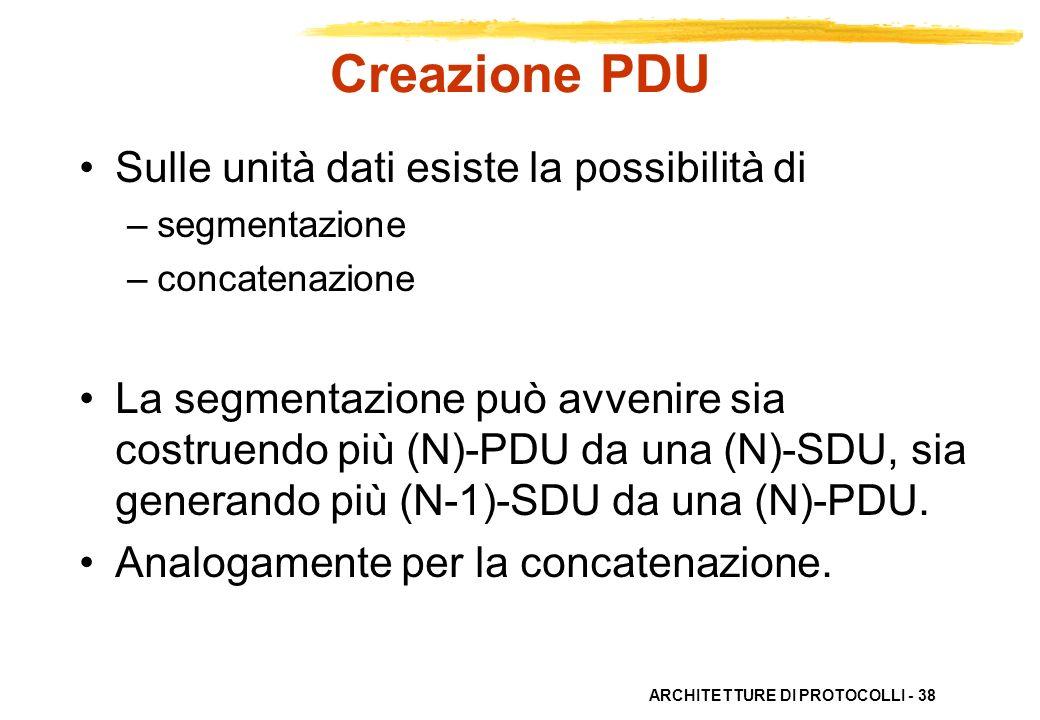 ARCHITETTURE DI PROTOCOLLI - 38 Creazione PDU Sulle unità dati esiste la possibilità di –segmentazione –concatenazione La segmentazione può avvenire s