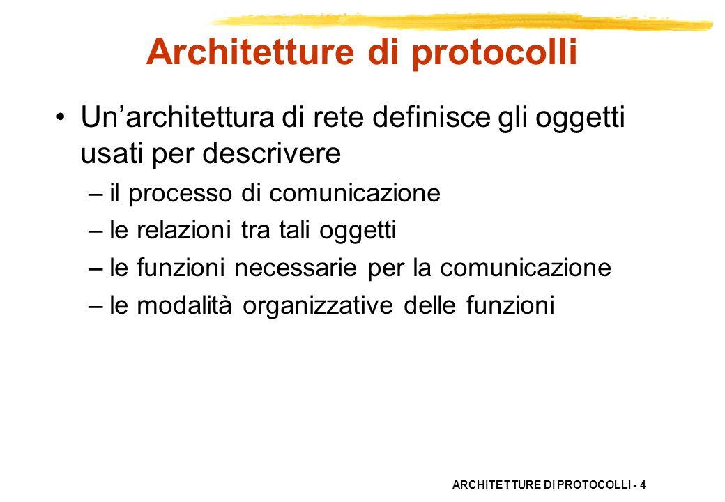 ARCHITETTURE DI PROTOCOLLI - 75 ABC ABC HIJHIJ X X DEDE FGFG DL-DATA.indication (D,B,DL-SDU,...) Esempio Z