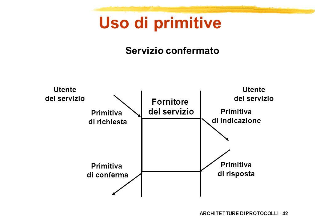 ARCHITETTURE DI PROTOCOLLI - 42 Fornitore del servizio Utente del servizio Utente del servizio Primitiva di richiesta Primitiva di conferma Primitiva
