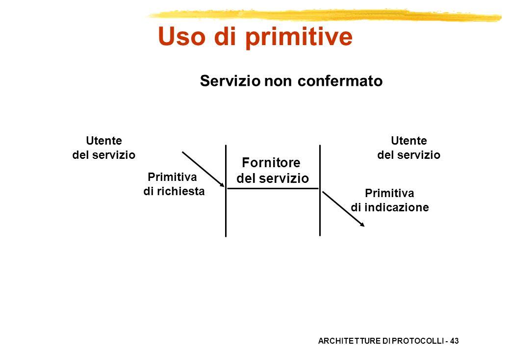 ARCHITETTURE DI PROTOCOLLI - 43 Fornitore del servizio Utente del servizio Utente del servizio Servizio non confermato Primitiva di richiesta Primitiv