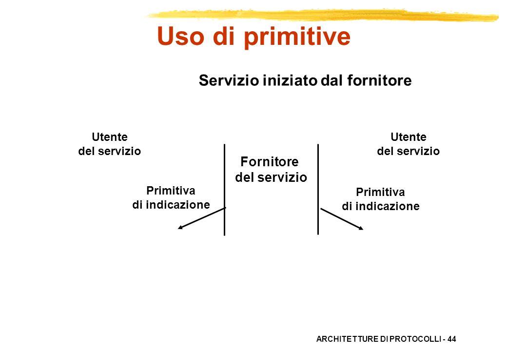 ARCHITETTURE DI PROTOCOLLI - 44 Fornitore del servizio Utente del servizio Utente del servizio Servizio iniziato dal fornitore Primitiva di indicazion