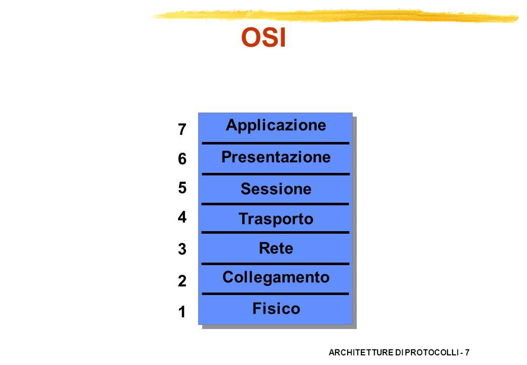 ARCHITETTURE DI PROTOCOLLI - 7 76543217654321 Applicazione Presentazione Sessione Trasporto Rete Collegamento Fisico OSI