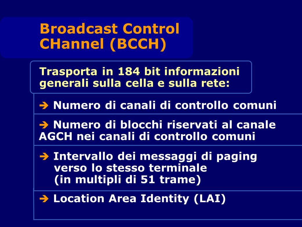 Trasporta in 184 bit informazioni generali sulla cella e sulla rete: Numero di canali di controllo comuni Broadcast Control CHannel (BCCH) Intervallo dei messaggi di paging verso lo stesso terminale (in multipli di 51 trame) Numero di blocchi riservati al canale AGCH nei canali di controllo comuni Location Area Identity (LAI)