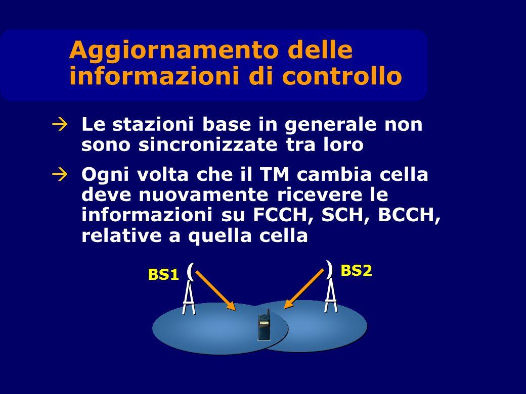 Le stazioni base in generale non sono sincronizzate tra loro Aggiornamento delle informazioni di controllo Ogni volta che il TM cambia cella deve nuovamente ricevere le informazioni su FCCH, SCH, BCCH, relative a quella cella BS2 BS1