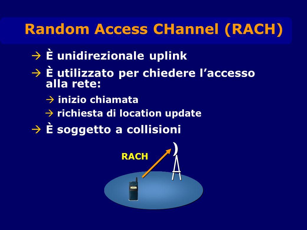 RACH È unidirezionale uplink Random Access CHannel (RACH) È utilizzato per chiedere laccesso alla rete: È soggetto a collisioni inizio chiamata richiesta di location update