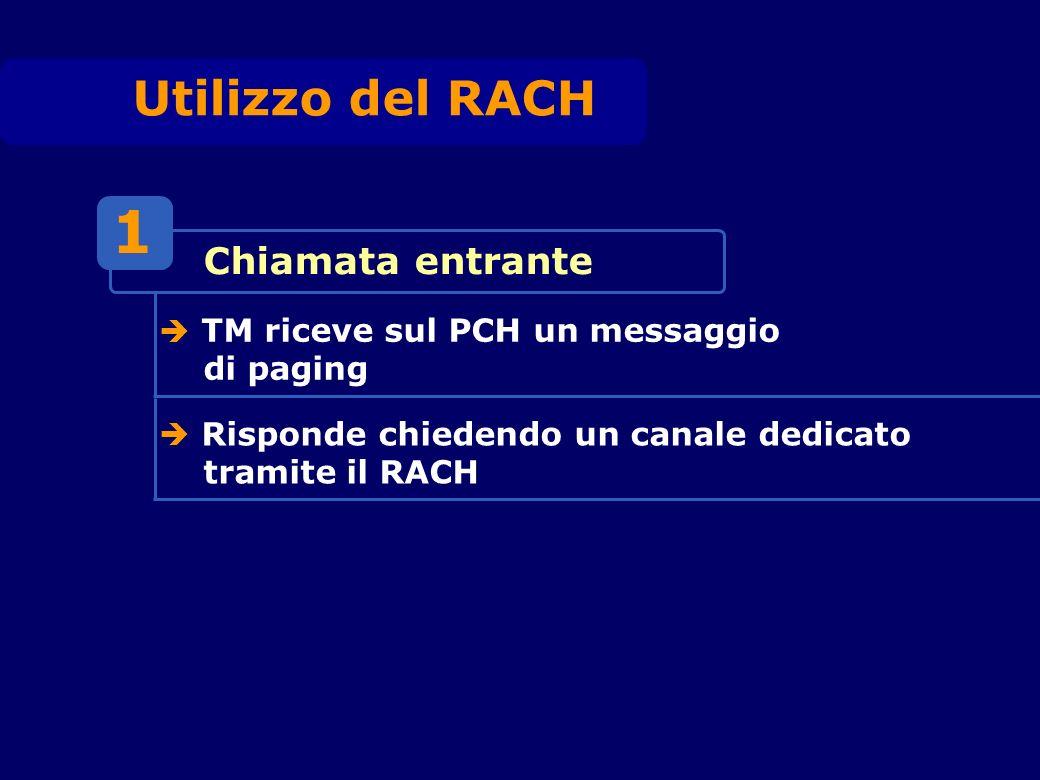 Utilizzo del RACH Chiamata entrante TM riceve sul PCH un messaggio di paging Risponde chiedendo un canale dedicato tramite il RACH 1