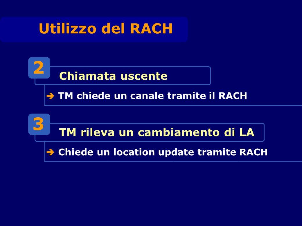Chiamata uscente TM chiede un canale tramite il RACH 2 TM rileva un cambiamento di LA Chiede un location update tramite RACH 3 Utilizzo del RACH