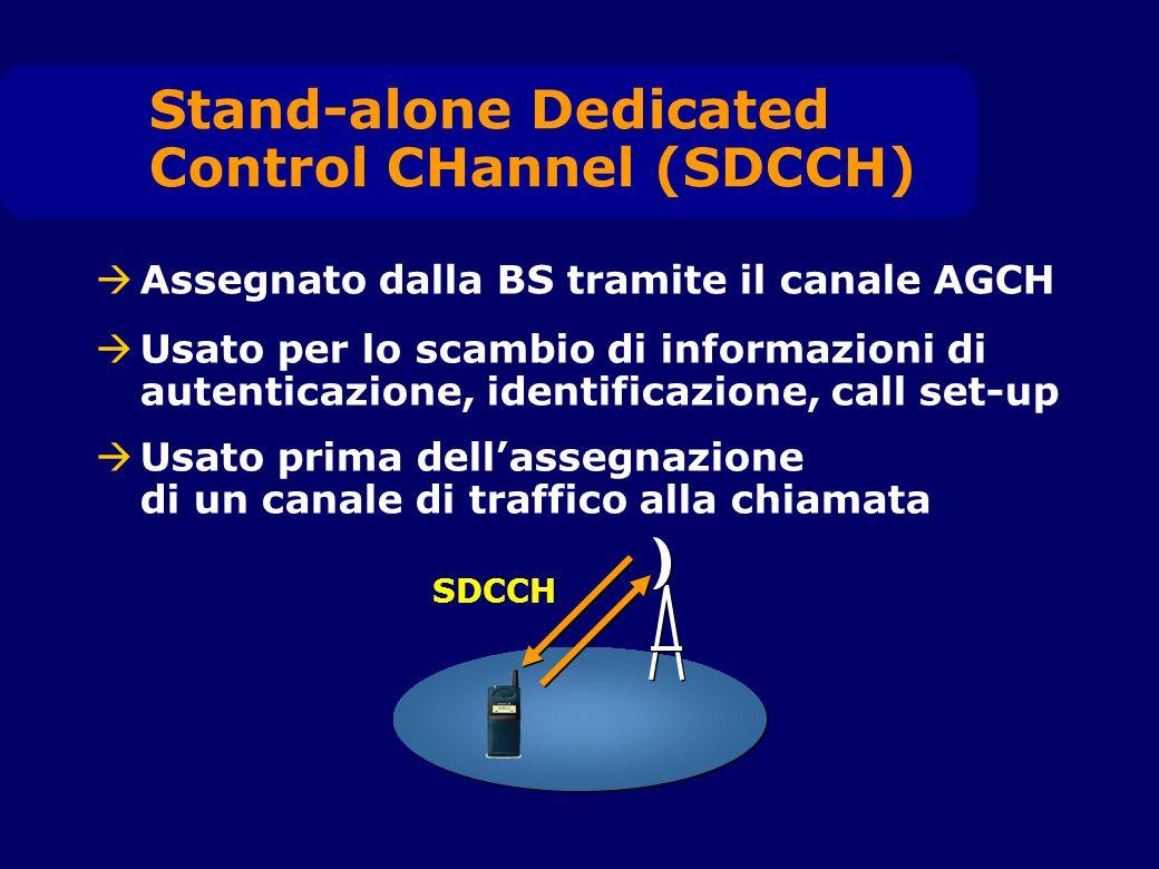 Assegnato dalla BS tramite il canale AGCH Stand-alone Dedicated Control CHannel (SDCCH) Usato per lo scambio di informazioni di autenticazione, identificazione, call set-up Usato prima dellassegnazione di un canale di traffico alla chiamata SDCCH