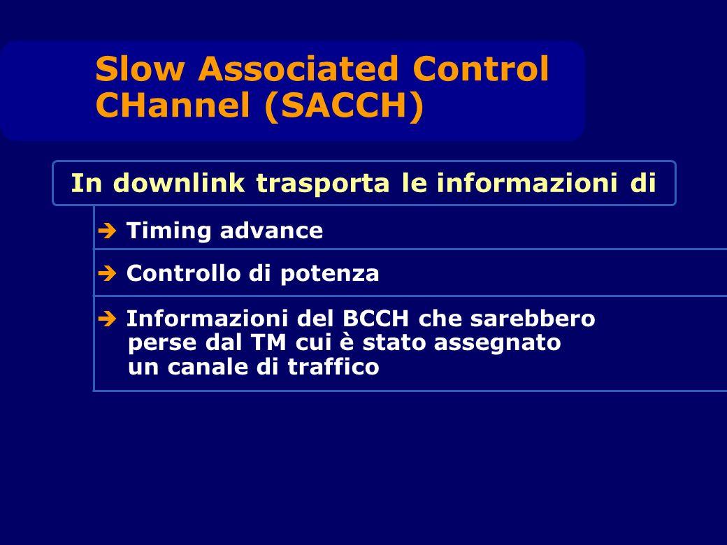 Slow Associated Control CHannel (SACCH) In downlink trasporta le informazioni di Timing advance Informazioni del BCCH che sarebbero perse dal TM cui è stato assegnato un canale di traffico Controllo di potenza