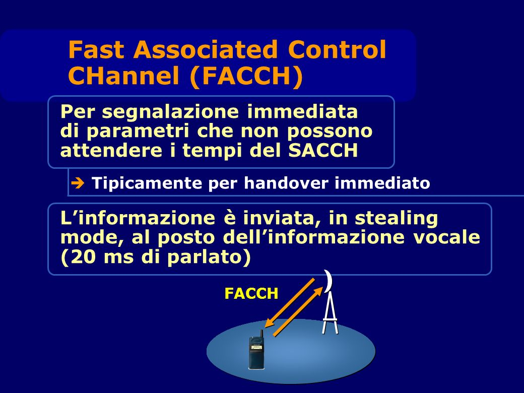 Fast Associated Control CHannel (FACCH) Per segnalazione immediata di parametri che non possono attendere i tempi del SACCH Tipicamente per handover immediato Linformazione è inviata, in stealing mode, al posto dellinformazione vocale (20 ms di parlato) FACCH